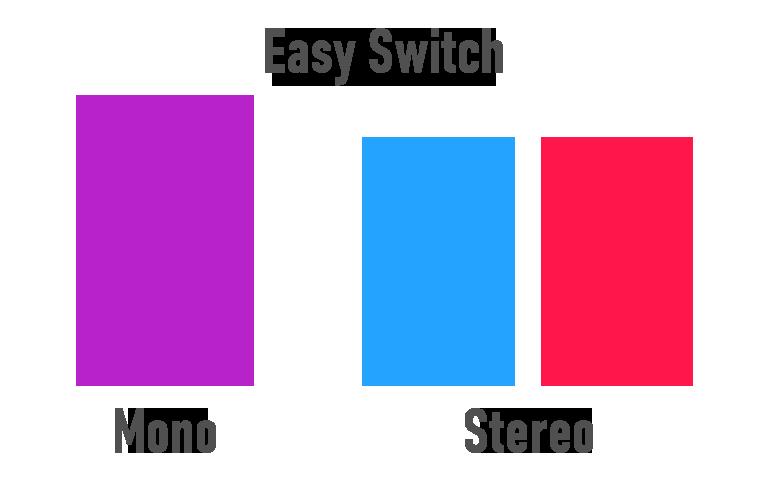 Mono-Stereo
